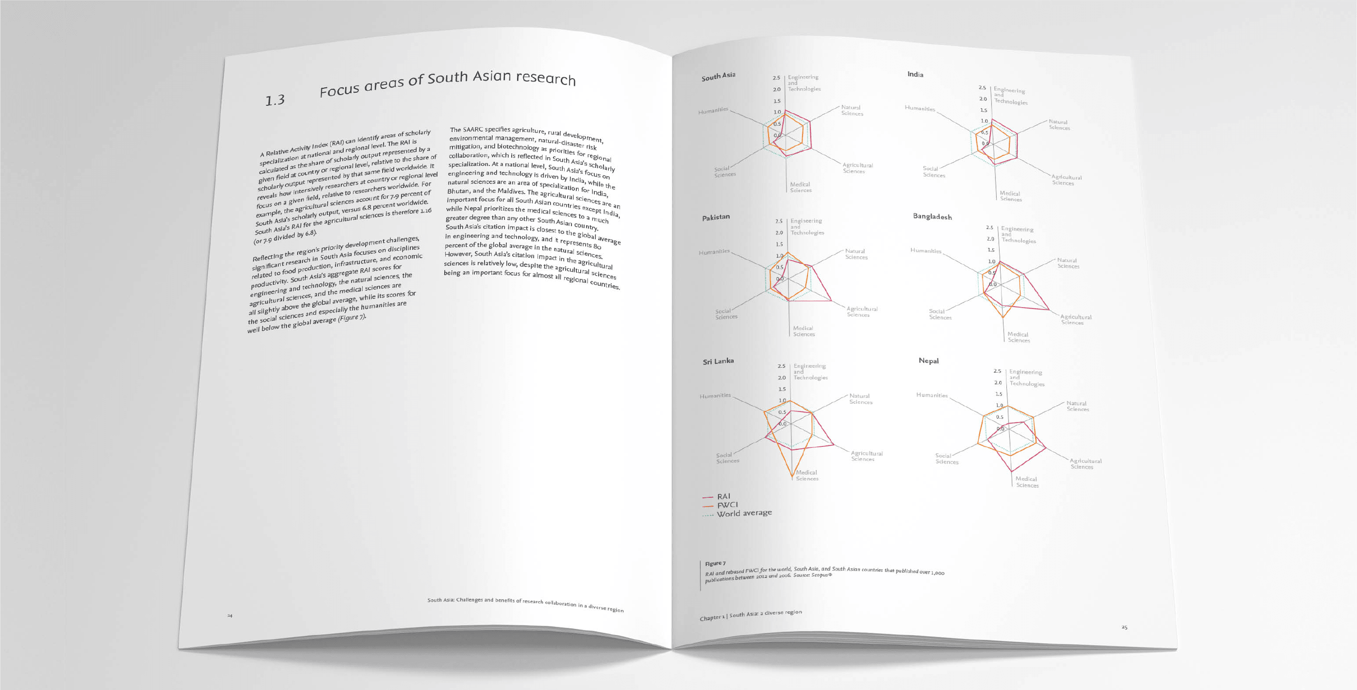 Set of images displaying the design and layout developed for the report.